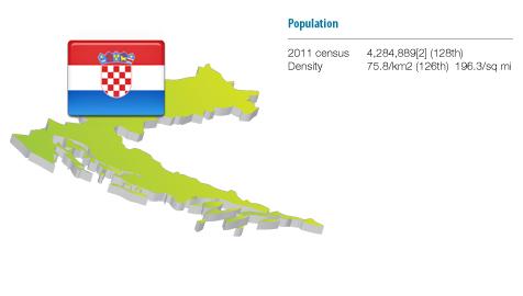 image: croatia