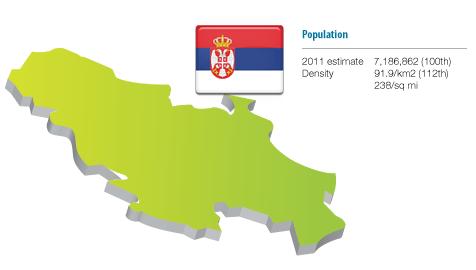 Image: Serbia