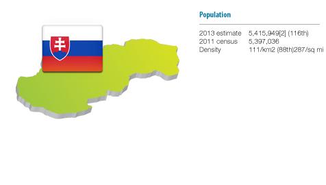 image: slovakia