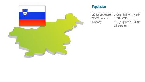 image: slovenia